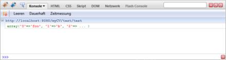 HashMap serialization